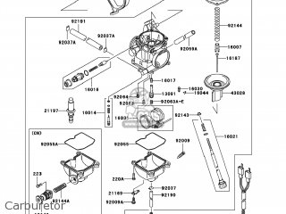 Kawasaki KVF360-A1 PRAIRIE360 2003 USA / 4X4 parts lists