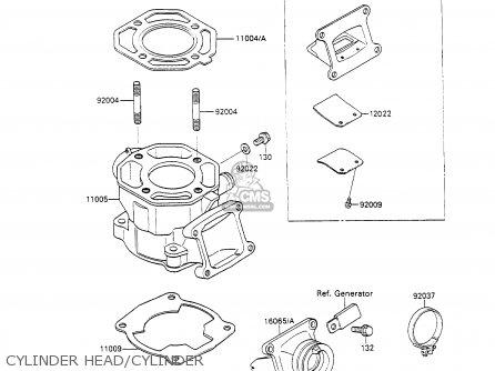 Kawasaki Kx100-a2 1990 United Kingdom Al As parts list