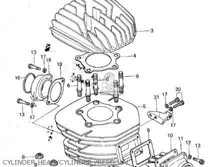 Kawasaki KX125-A 1975 parts lists and schematics