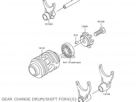 Kawasaki KX125-K2 1995 EUROPE AS parts lists and schematics