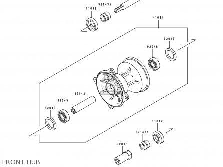 Kawasaki KX125-K2 1995 USA CANADA parts lists and schematics
