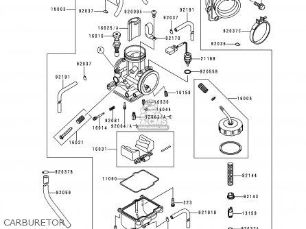 Kawasaki KX125-K5 1998 EUROPE FR AS parts lists and schematics