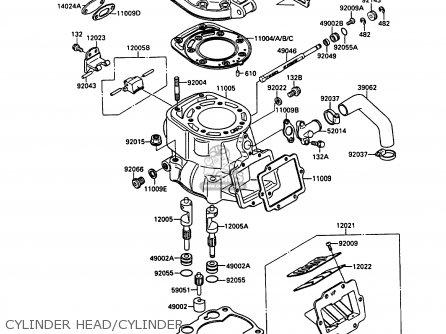 Kawasaki Kx250 Engine Kawasaki ZXR400 Wiring Diagram ~ Odicis