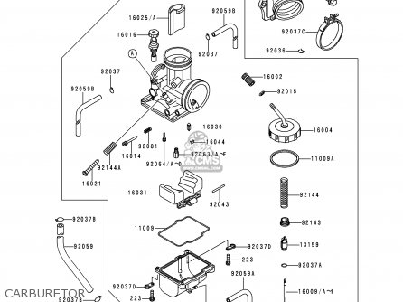 Kawasaki Kx250-k1 1994 Europe As parts list partsmanual