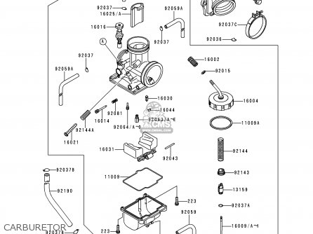 Kawasaki Kx250-k2 1995 Europe As parts list partsmanual