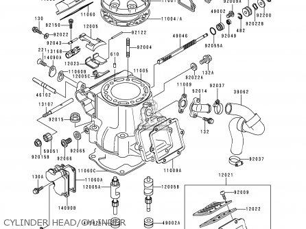 Kawasaki KX250-K2 1995 EUROPE AS parts lists and schematics