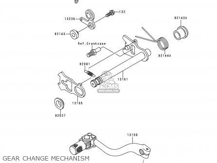 Kawasaki Kx250-k3 1996 Usa Canada parts list partsmanual