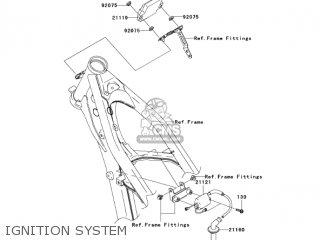 Kawasaki KX250-N2 KX250F 2005 USA CANADA parts lists and