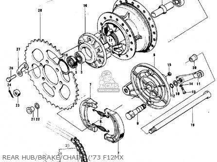 kawasaki z900 service manual pdf