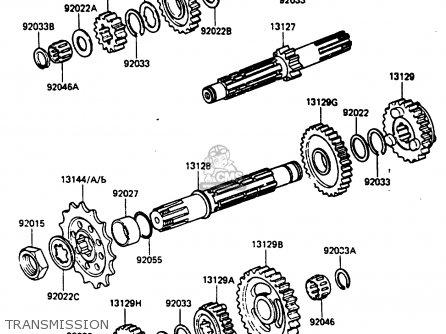 Kawasaki Kx500-b1 1985 United Kingdom Al parts list