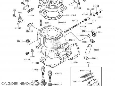 Kawasaki KX500-E8 1996 EUROPE AS parts lists and schematics