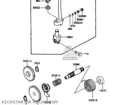 Kawasaki KX60-B1 1985 USA parts lists and schematics