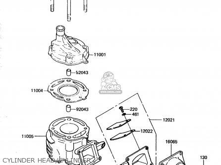 Kawasaki Kx80-e2 1984 Usa Canada Uk Al parts list