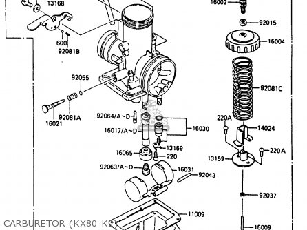 Kx80 Engine Diagram KZ1000 Engine Wiring Diagram ~ Odicis