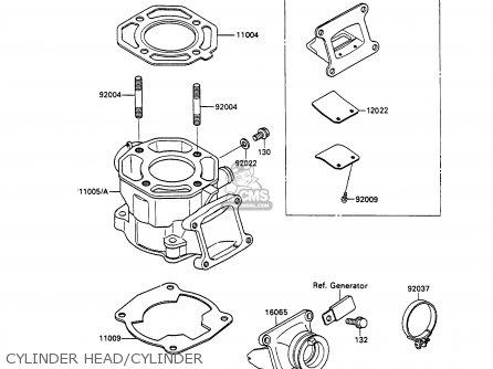 Kawasaki KX80-M3 1990 AUSTRALIA AL parts lists and schematics
