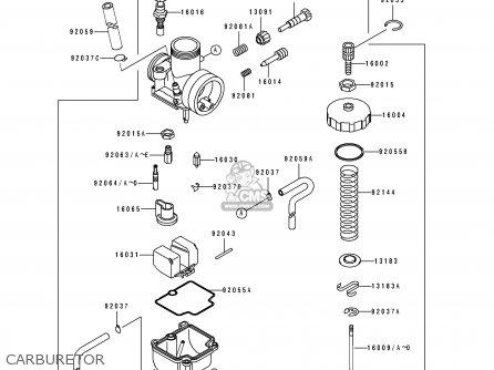 Kawasaki KX80-T1 1991 USA parts lists and schematics