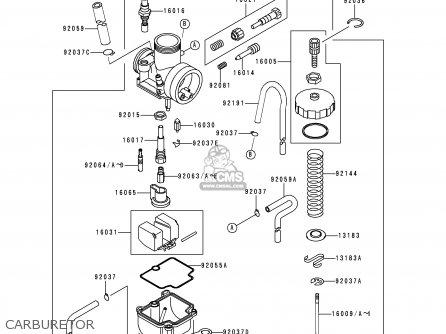 Kawasaki Kz1000 Ltd Wiring Diagram Mazda Miata Wiring