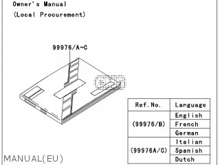 Kawasaki KX85BDF 2013 EUROPE parts lists and schematics