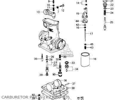 Kawasaki Kz1000b4 Ltd 1980 Usa Canada parts list