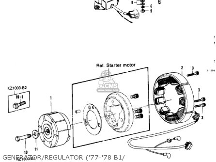 Kawasaki KZ1000B4 LTD 1980 USA CANADA parts lists and