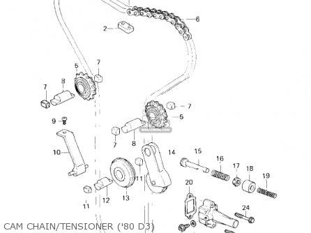 Kawasaki KZ1000D3 Z1R 1980 CANADA parts lists and schematics