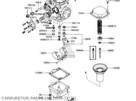 Kawasaki KZ1000J1 1981 USA CANADA parts lists and schematics