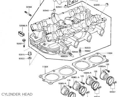 Kawasaki KZ1000J2 1982 USA CANADA parts lists and schematics
