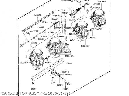 Kawasaki Kz1000j3 1983 Usa Canada parts list partsmanual
