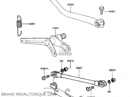 Kawasaki Kz1000k1 Ltd 1981 Usa Canada parts list