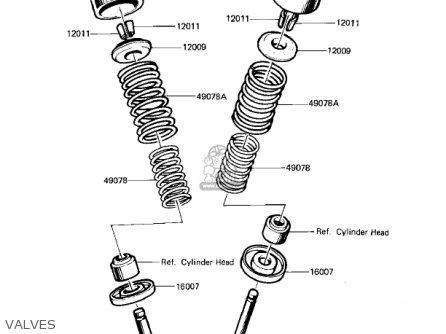 Kawasaki KZ1000K1 LTD 1981 USA CANADA parts lists and