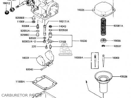 Kawasaki Kz1000 Engine Kawasaki KX60 Engine Wiring Diagram