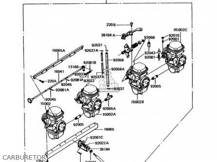 Kawasaki KZ1000P11 POLICE 1000 1992 USA parts lists and
