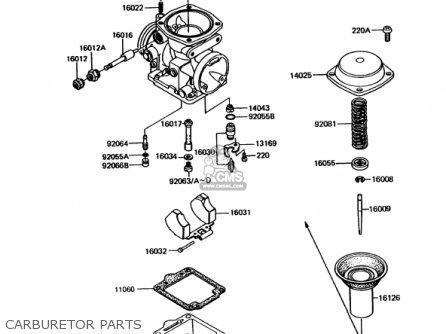Kawasaki Kz1000p12 Police 1000 1993 Usa parts list