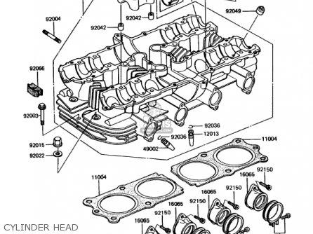 Kawasaki KZ1000P12 POLICE 1000 1993 USA parts lists and