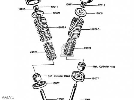 Kawasaki KZ1000P7 POLICE 1000 1988 USA parts lists and