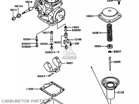 1980 Suzuki Wiring Diagram Gs550 Wiring Diagram Wiring