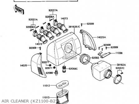 Kawasaki KZ1100B2 GPZ 1982 USA CANADA parts lists and