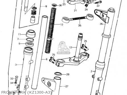 Kawasaki Kz1300a2 1980 Usa Canada parts list partsmanual