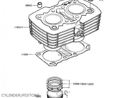 Kawasaki KZ305A1 CSR 1981 USA parts lists and schematics