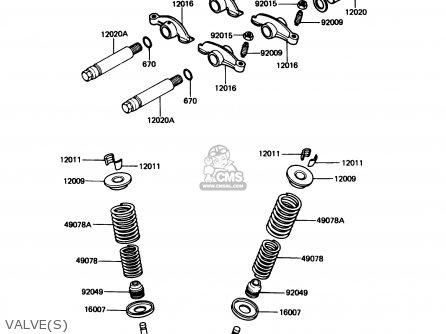 Kawasaki Kz305b2 Ltd305 1987 Usa California parts list