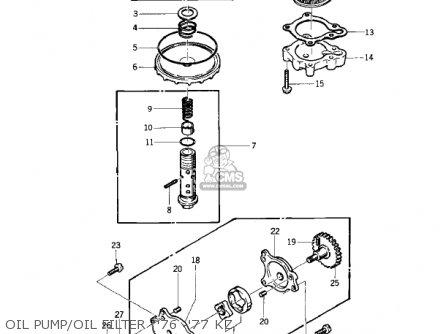 Kawasaki Kz400 1974 Usa Canada / Mph Kph parts list