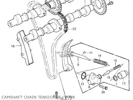 Kawasaki Kz550a1 1980 Usa Canada parts list partsmanual