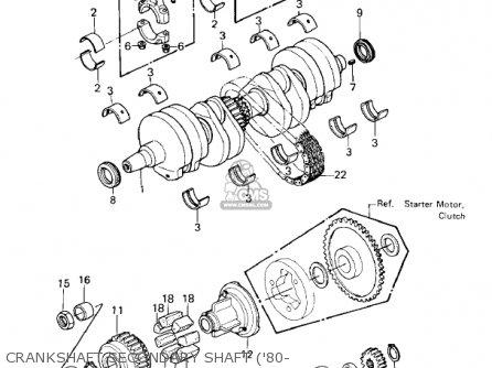 Kawasaki Kz550a2 1981 Usa Canada parts list partsmanual