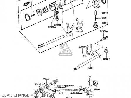 Kawasaki KZ550H1 GPZ 1982 USA CANADA parts lists and