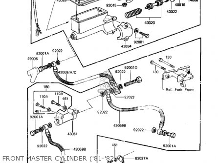 Kz650 Ignition Wiring Diagram H1 Wiring Diagram Wiring