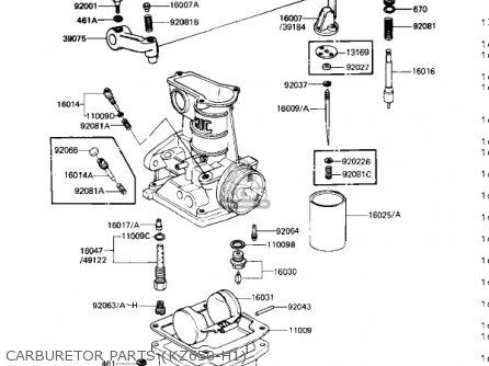Kawasaki KZ650H3 CSR 1983 USA CANADA parts lists and