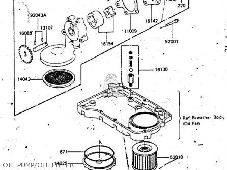 Kawasaki Kz700a1 1984 Usa California parts list