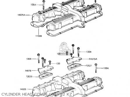 Kawasaki Kz750e1 1980 Usa Canada parts list partsmanual