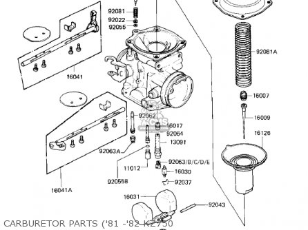 Kz900 Wiring Diagram Vn1500 Wiring Diagram Wiring Diagram