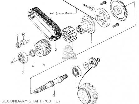 Kawasaki KZ750H1 1980 USA CANADA / LTD parts lists and
